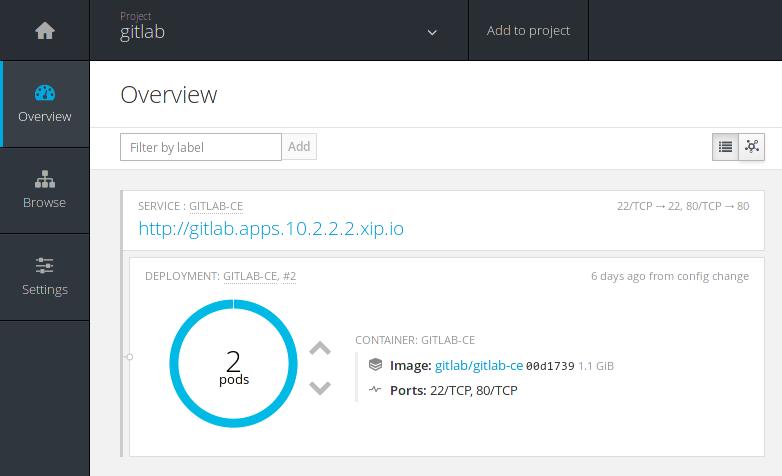 Index · Openshift and gitlab · Install · Help · GitLab